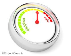 agile gauge